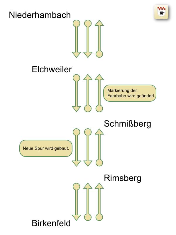 B41-Ausbau: Eine Grafik, die zeigt, wie später die Spuren zwischen Birkenfeld und Niederhambach aufgeteilt werden.